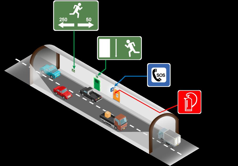 Illustration_Sicherheitseinrichtungen-Tunnel