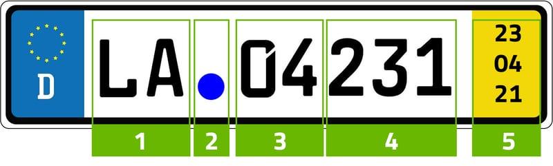Kurzzeitkennzeichen-Ziffern