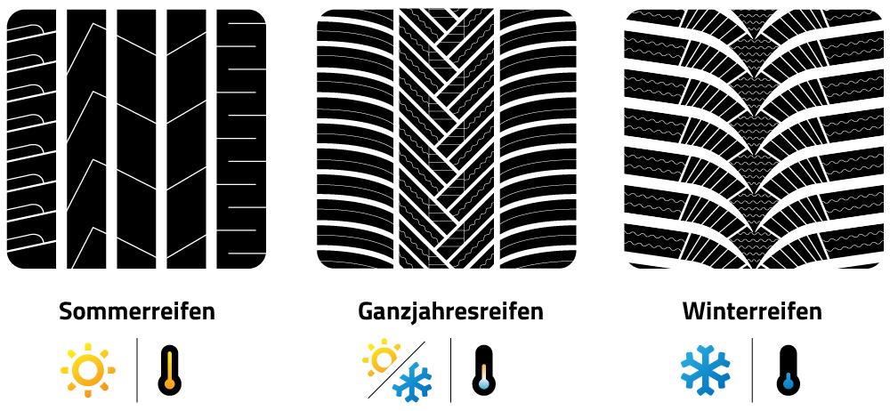 Reifenprofil-Beispiele_1000px
