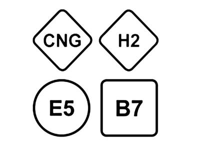 europaweit einheitliche Kennzeichnung Kraftstoffsorten