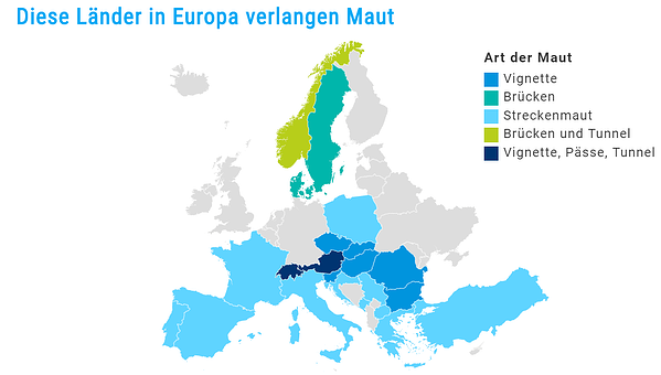 Maut in Europa